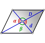 area parallelogram diagonal