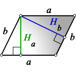 area parallelogram height
