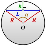 height segment circular disc