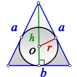 radius circle inscribed isosceles triangle1
