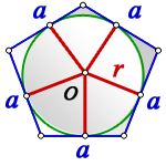 radius circle inscribed regular polygon