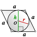 radius circle inscribed rhombus h