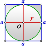 radius circle inscribed square