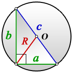 radius circumscribed circle right triangle