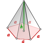 volume regular pyramid