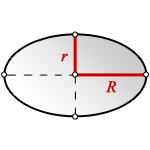 area ellipse