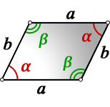 area parallelogram