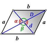 angles between diagonals parallelogram