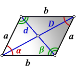 angles parallelogram