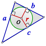 radius circle inscribed triangle