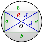 radius circumscribed circle rectangle