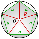 radius circumscribed circle regular polygon